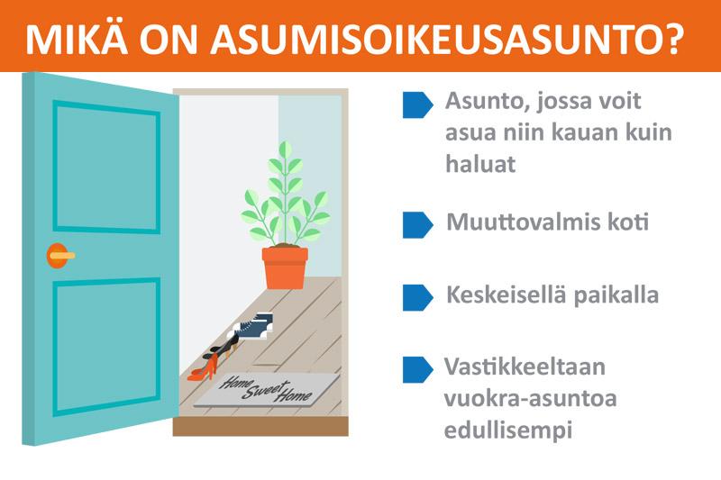 Ta-Asunnot Asumisoikeus