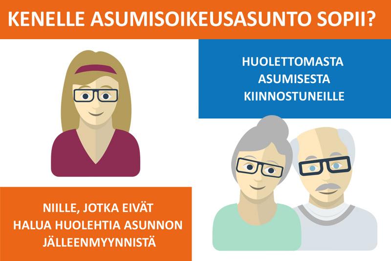Asumisoikeusasunnot Järvenpää